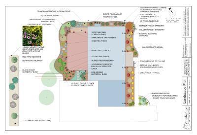 Garland Landscape Plan