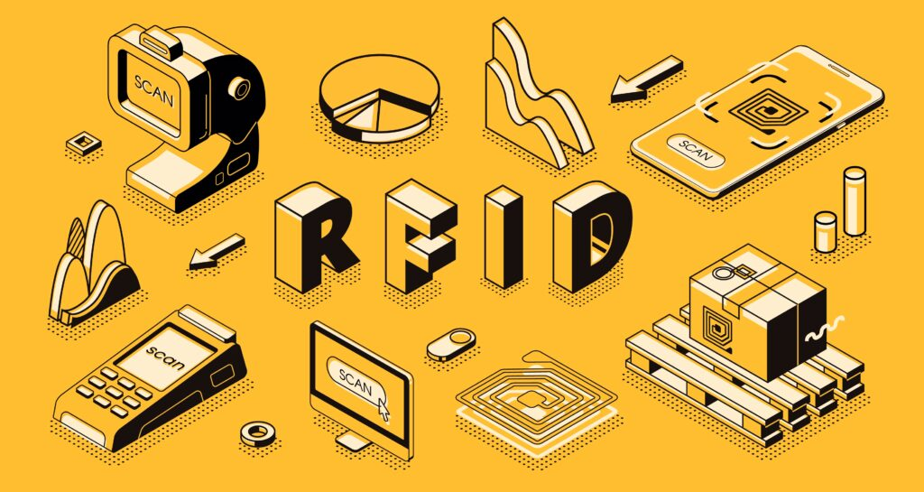 rfid in retail