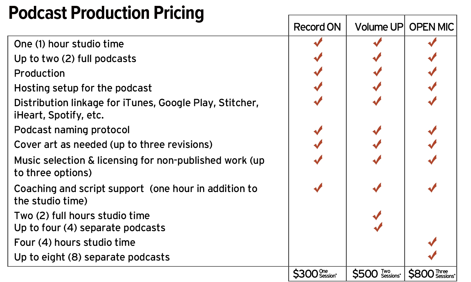 Hear Me Now Production Pricing Grid
