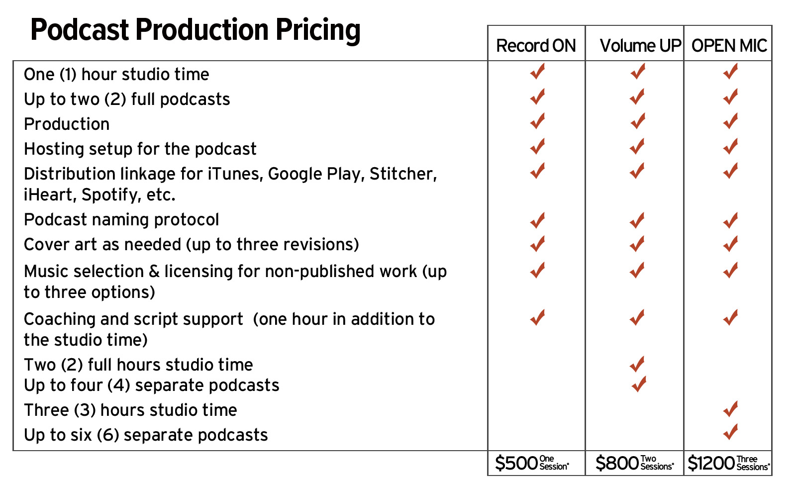 Hear Me Now Production Pricing Grid_12_26_2019