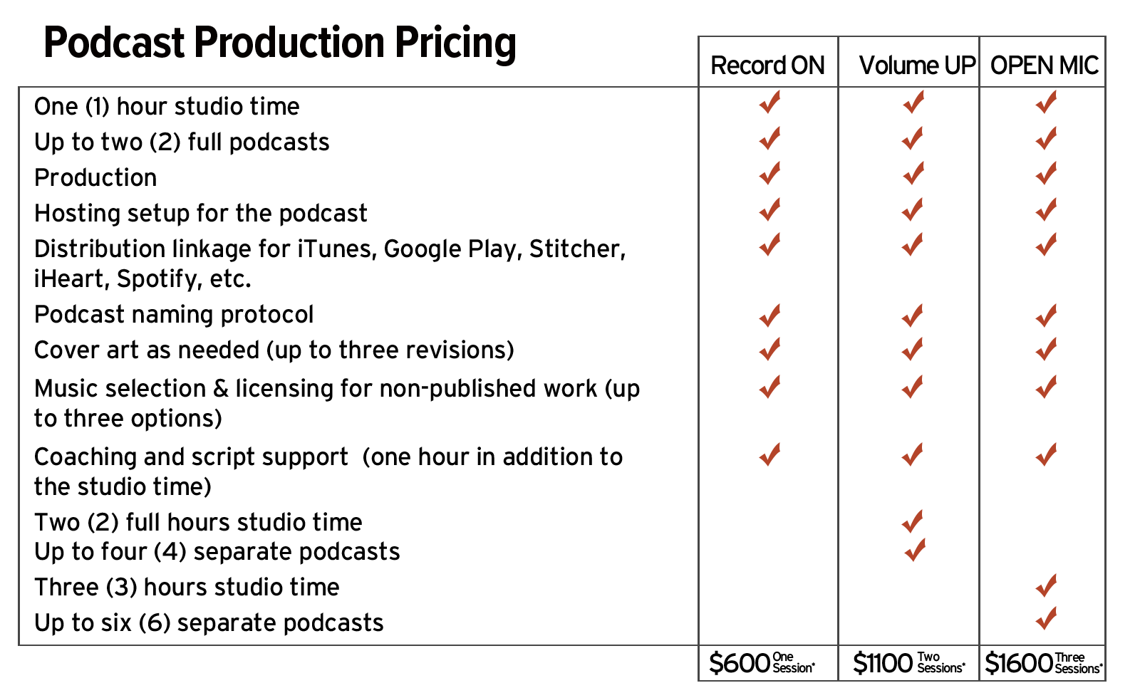 Hear Me Now Production Pricing Grid_1042021
