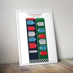 Behavior Race Poster