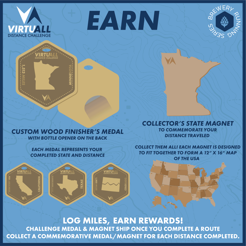 Virtuall Distance Challenge _EARN