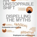 Avanade COIT Infographic