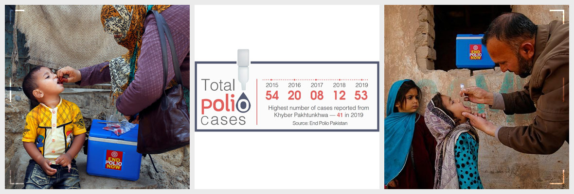 Alarming-Situation-for-Pakistan-The-Other-Five-Cases-Of-Polio-In-KPK-Reached-53-Cases-In-Total