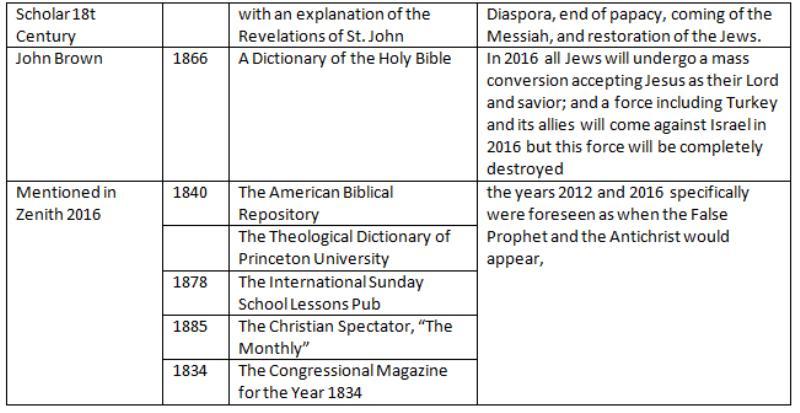 Protestant 2016 (2)