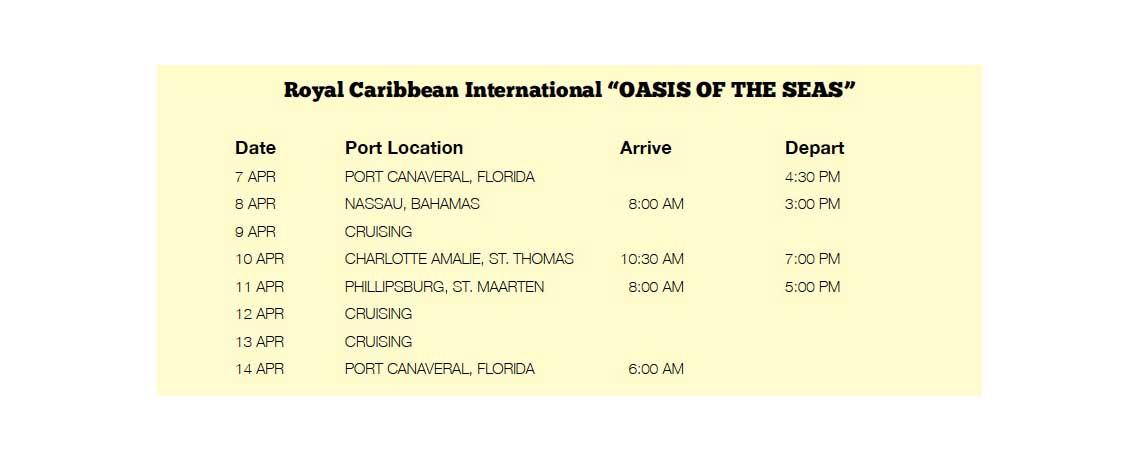 Port Locations