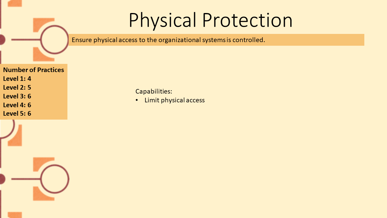 Picture depicting domain Physical protection