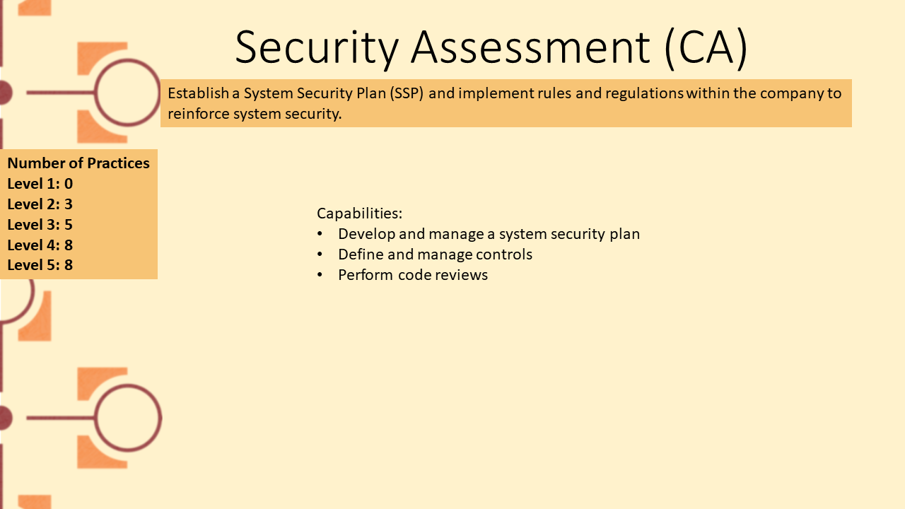 Picture depicting domain Security Assessment