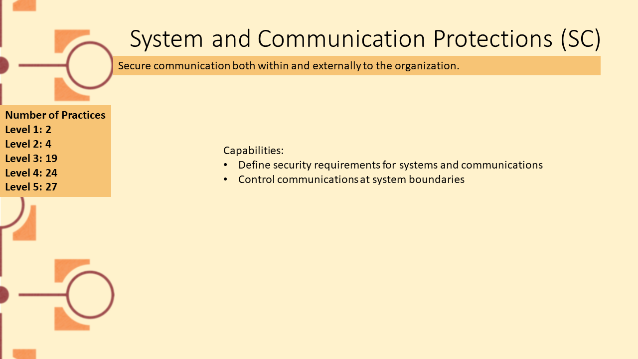 Picture depicting domain System and communication protection