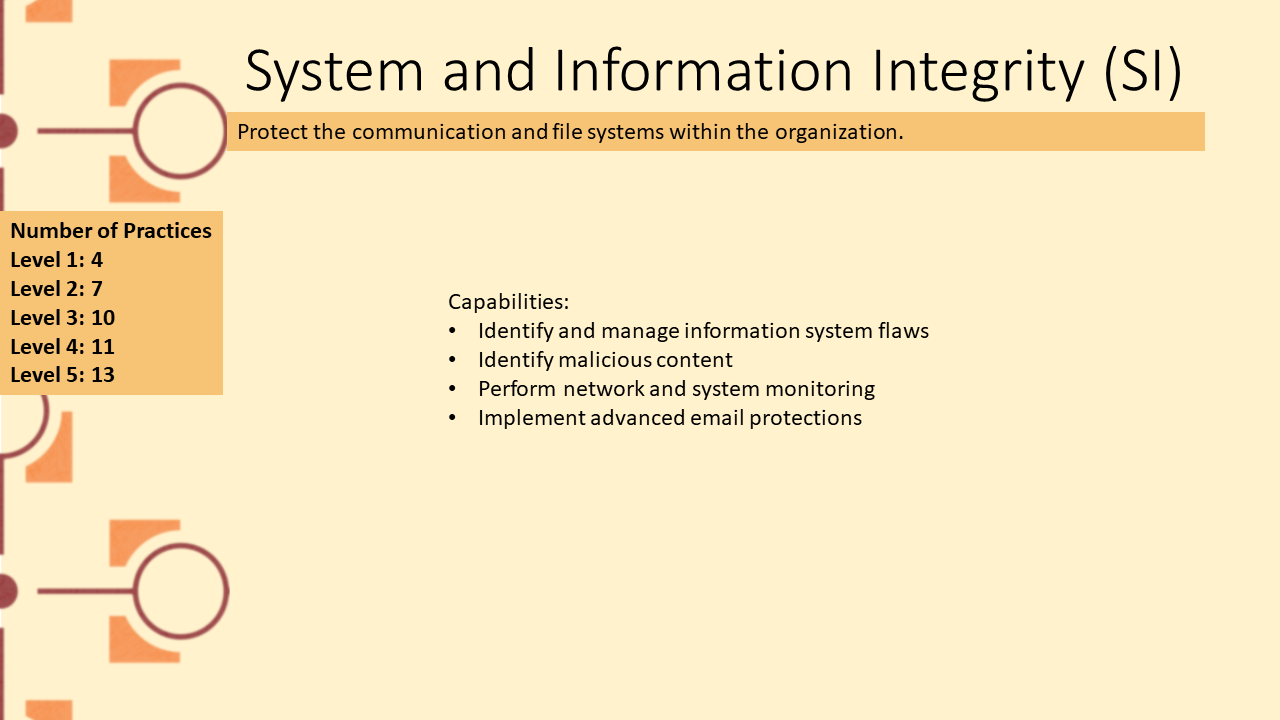 Picture depicting domain System and information