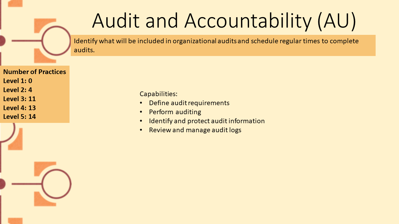 Picture depicting domain Audit and Accountability