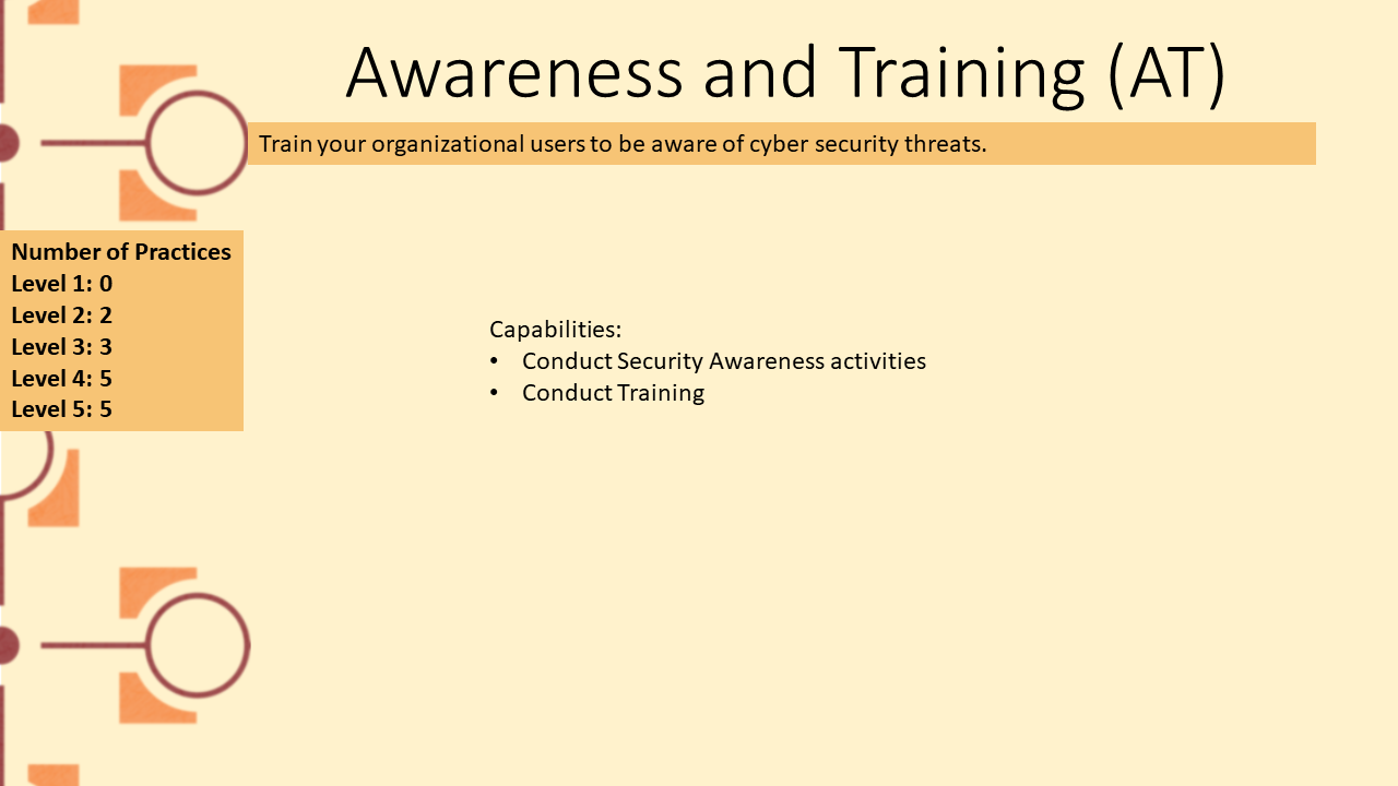 Picture depicting domain Awareness and Training