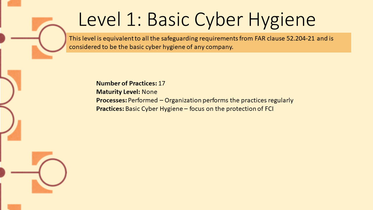 Picture depicting level 1 of the CMMC