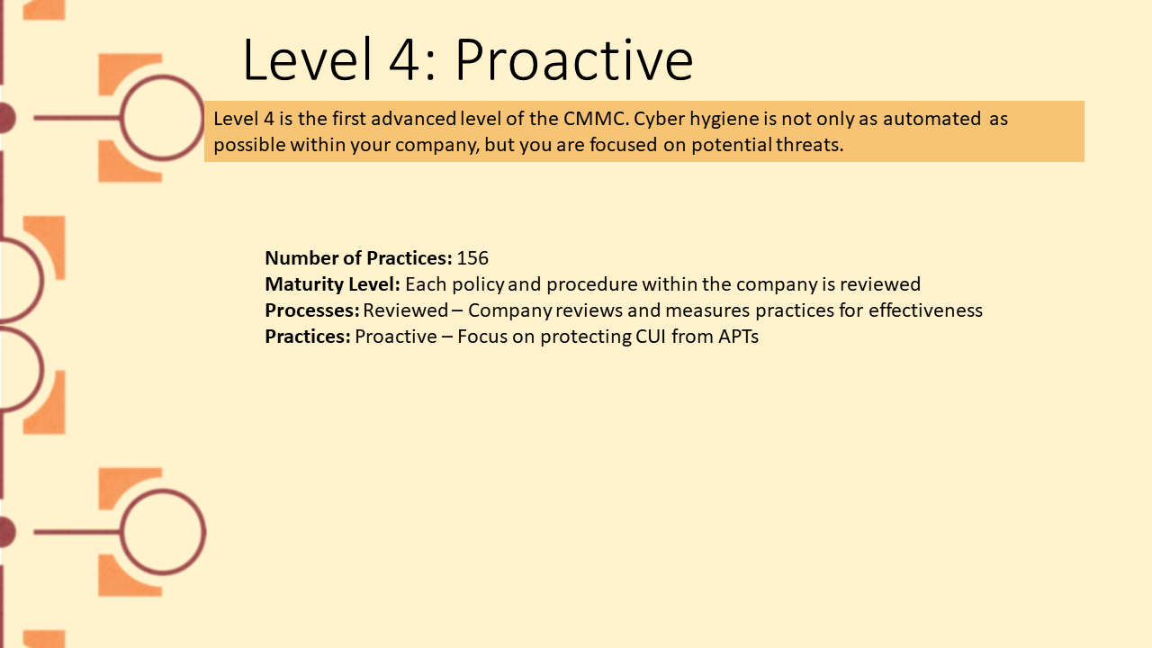 Picture depicting level 4 of the CMMC