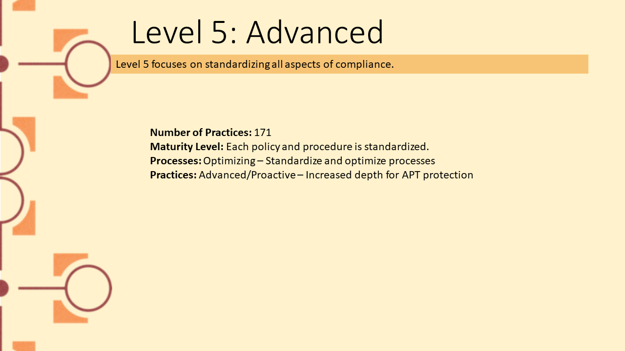 Picture depicting level 5 of the CMMC