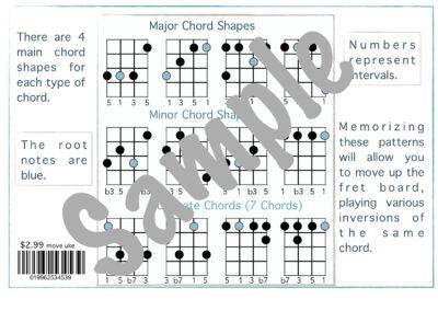 Movable Shapes back (uke/baritone)