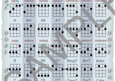 Baritone Chord Chart