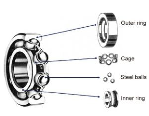 ball-bearing-structure