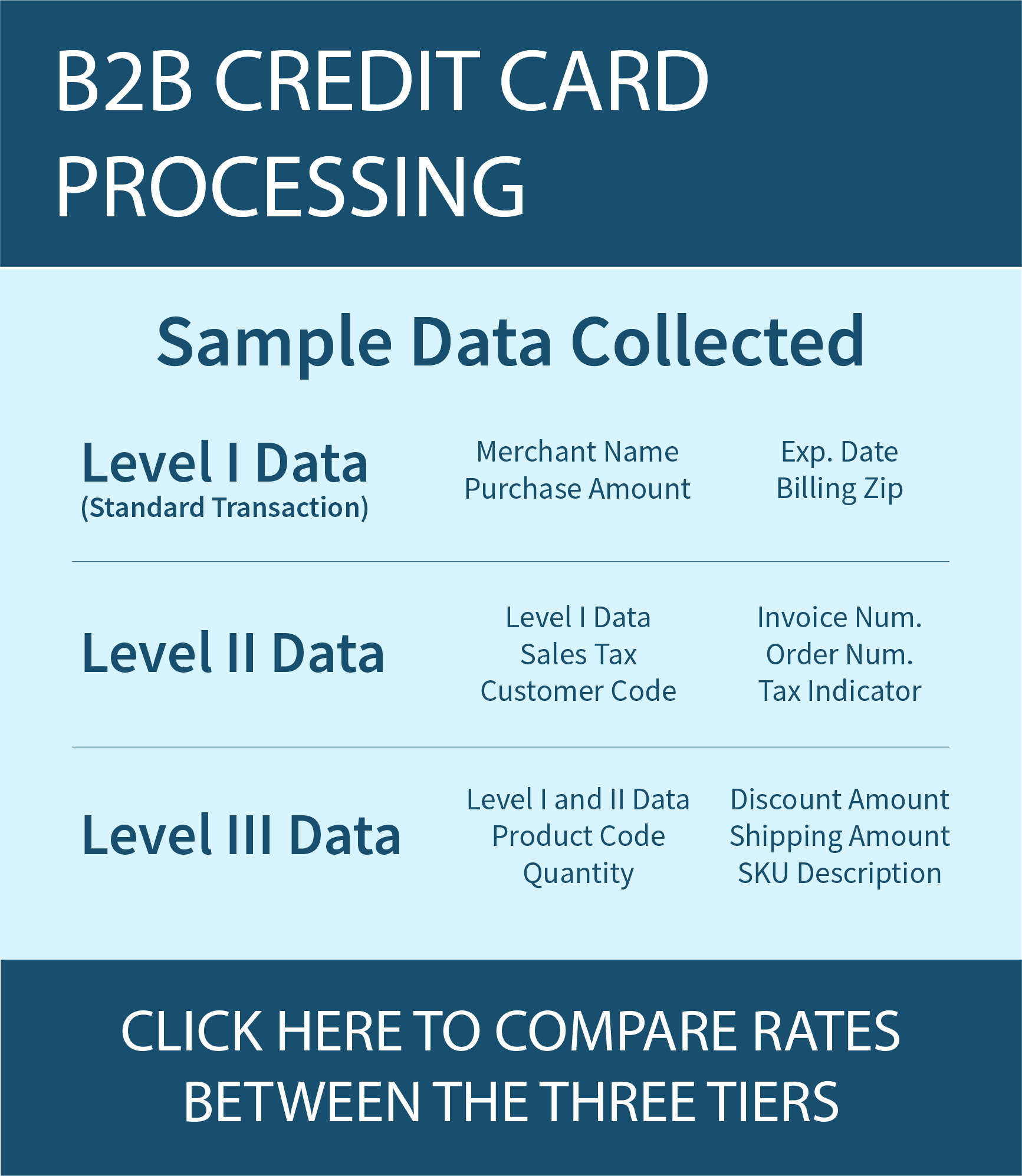 b2b-credit-cards-level-2-and-3