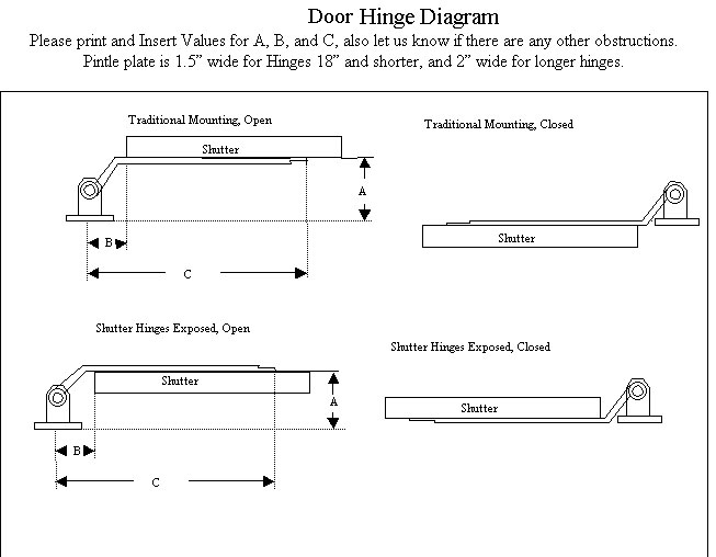 Door hinge diagram