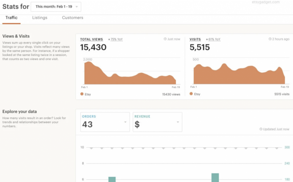 Use the Etsy SEO stats as a secret tips