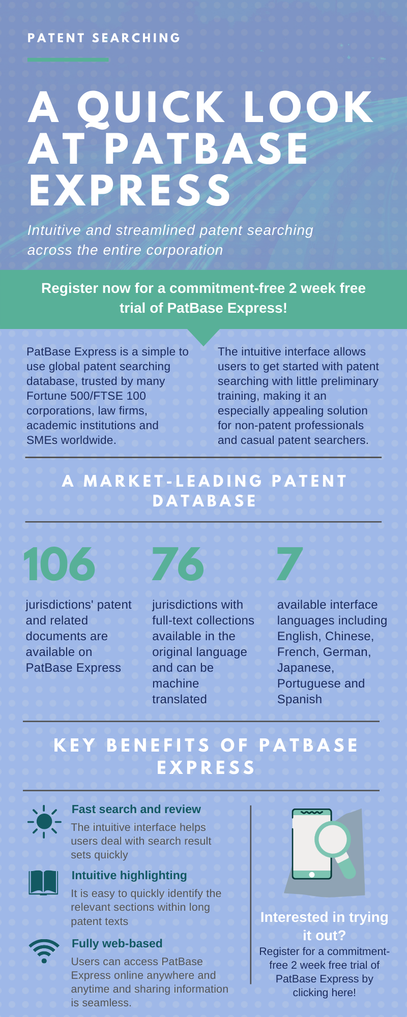Infographic about PatBase Express main benefits