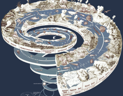 Facts and Statistics about Earth's history
