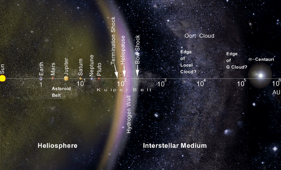 heliopause_facts-stats