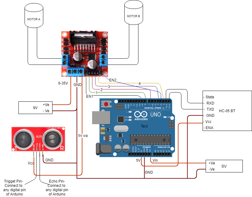 Voice-controlled-rover-circuit