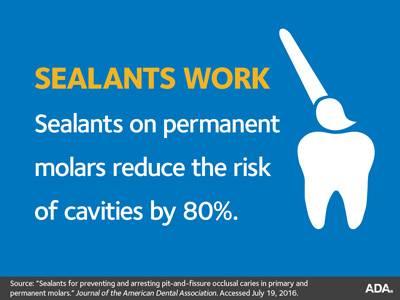 Children's Dental Health Month Fact #3