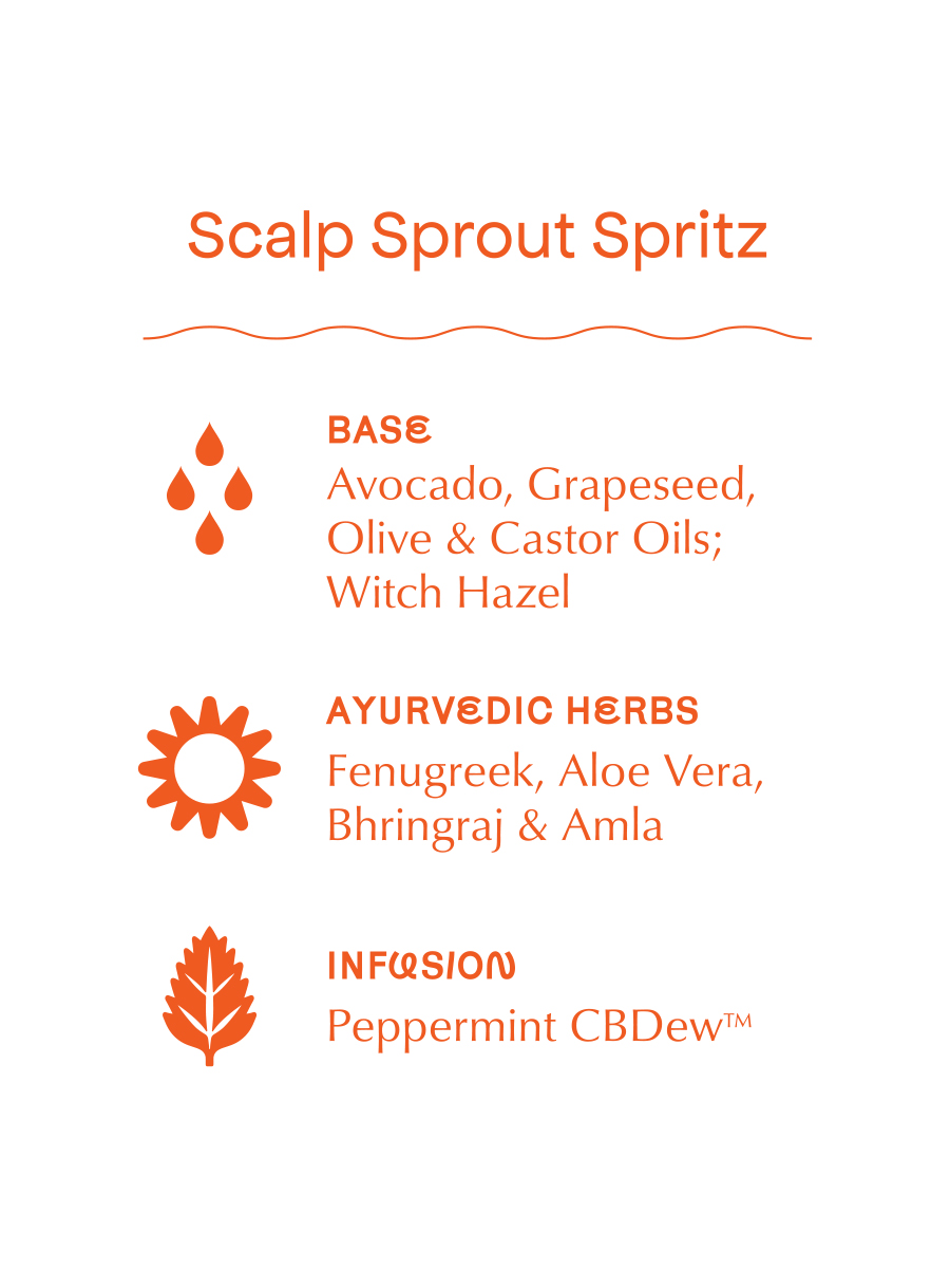 NP_ScalpSproutSpritz_Ingredients