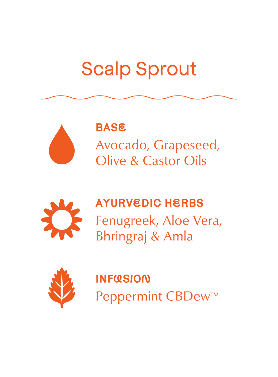 NP_ScalpSprout_Ingredients