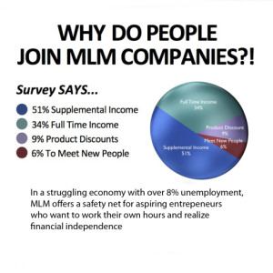 14-why-the-bleep-do-people-join-multi-level-marketing-1