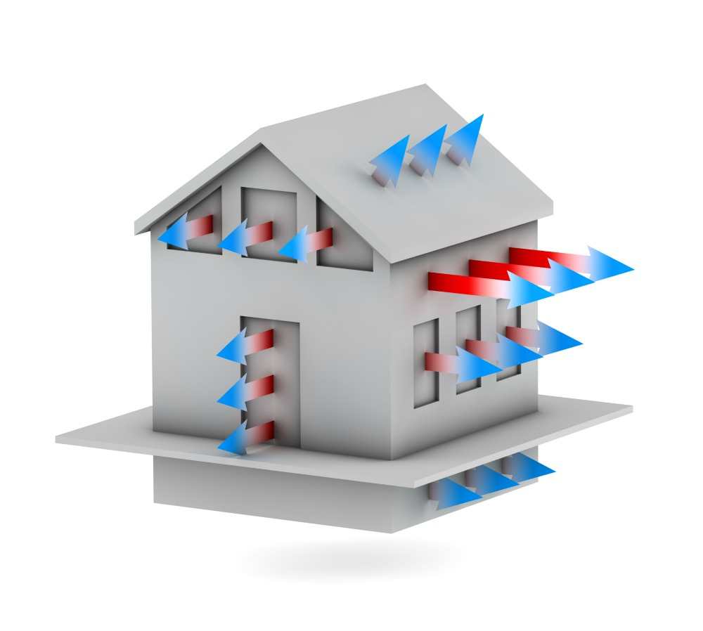 Heating and Cooling Home Energy