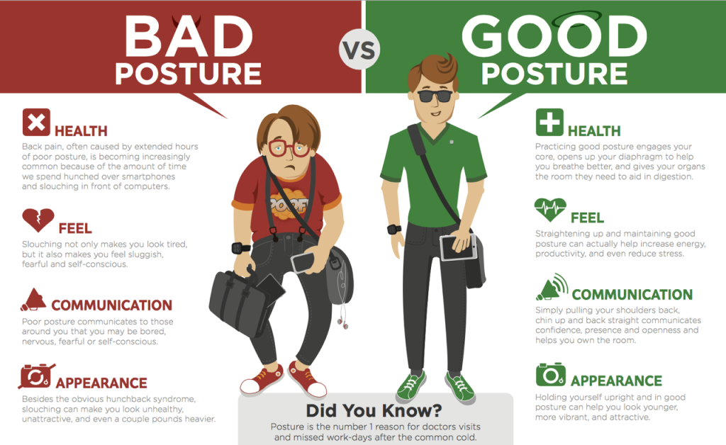 good_vs_bad_posture_infographic