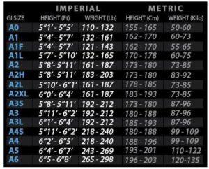 Tatami Nova MK4 Gi Size Chart
