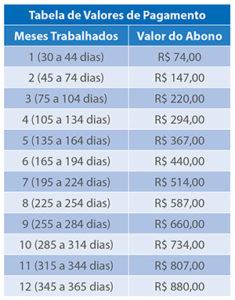 abono_salarial