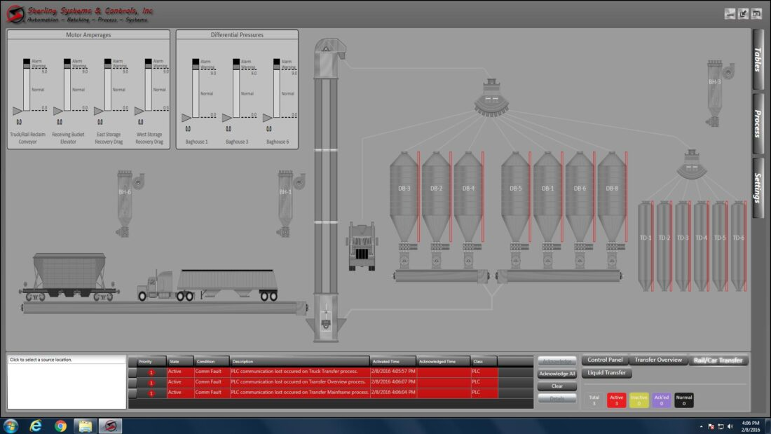 GRAIN TERMINAL AUTOMATED CONTROL SYSTEM