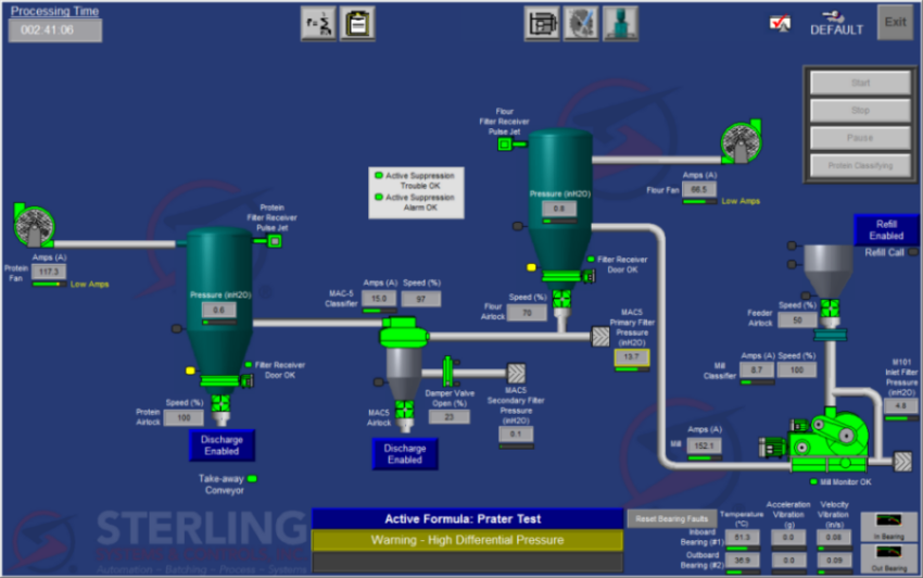 GRINDING / CLASSIFYING PROCESS HMI PANELVIEW MAIN SCREEN