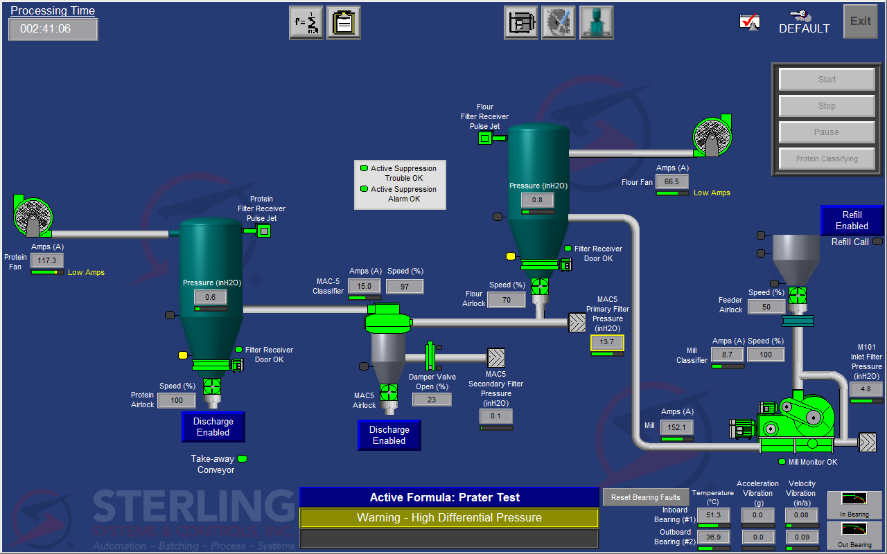 GRINDING PROCESS PANELVIEW MAIN SCREEN