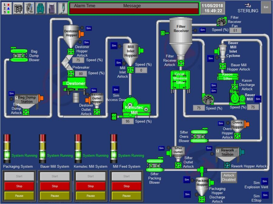 SPICE PRODUCTION PROCESS CONTROL