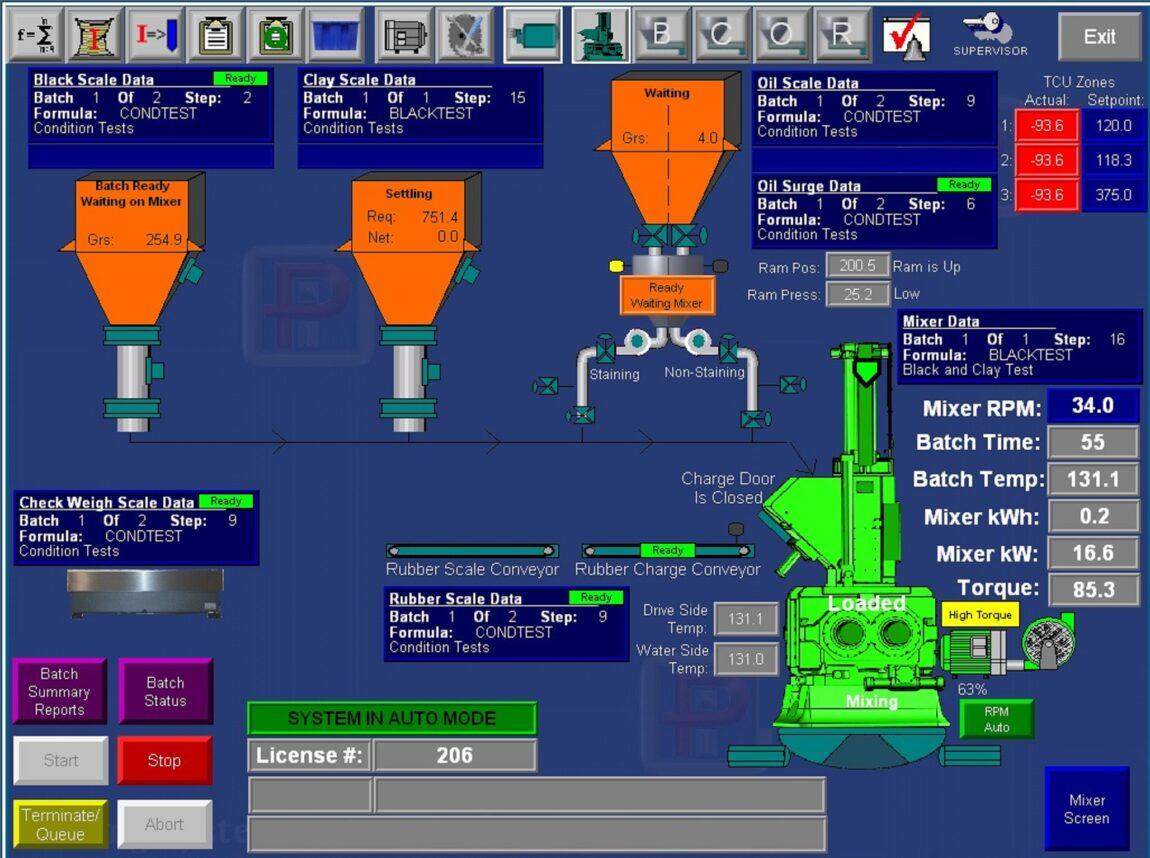 Mixer Process Control