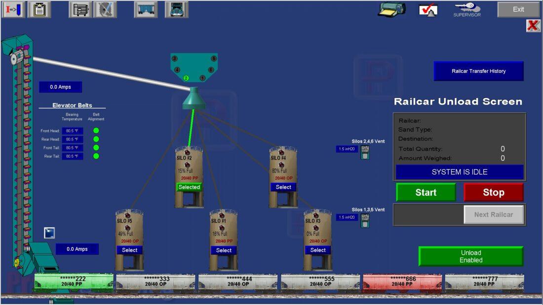 FRAC SAND HANDLING SYSTEMS RAILCAR UNLOADING SYSTEM SCREEN