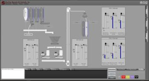 Grinding Feedmill Automation