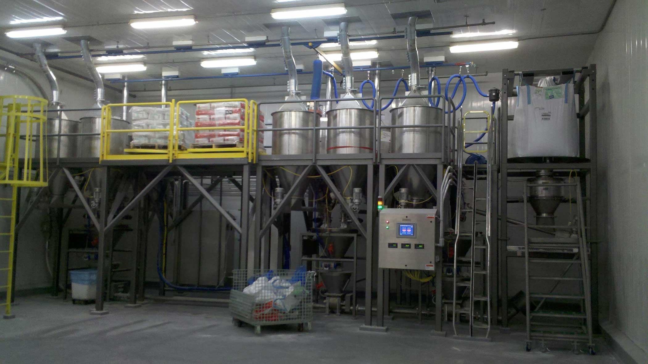 Sterling Systems & Controls Weighing and Batching Solutions For The Food Industry