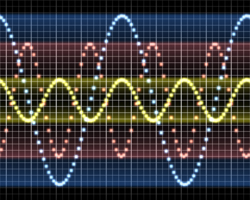 Test Instrumentation, Automated Test, Oscilloscope