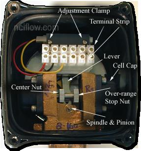 RCM Limit Switches