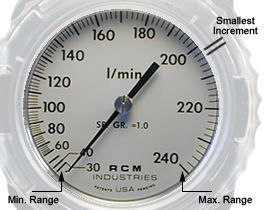 RCM Flogage Dial