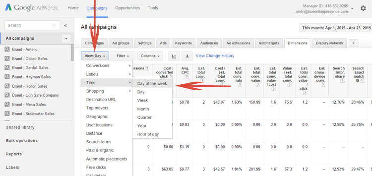 Google AdWords Dimensions Tab Results By Day of The Week